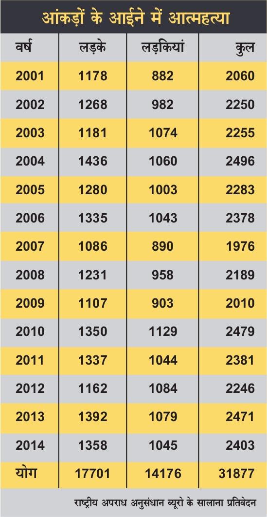 24-27 Sachin Kumar Jain_Layout 1.qxd
